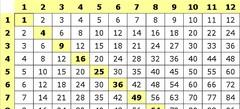 найди онлайн игры Таблица умножения