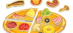 игры с пиццей , flash-игры
