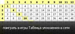 поиграть в игры Таблица умножения в сети