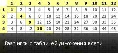 flash игры с таблицей умножения в сети