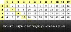 топ игр - игры с таблицей умножения у нас