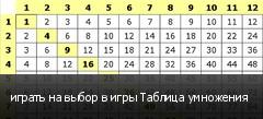 играть на выбор в игры Таблица умножения