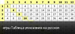 игры Таблица умножения на русском