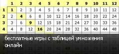 бесплатные игры с таблицей умножения онлайн