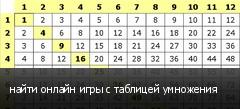 найти онлайн игры с таблицей умножения