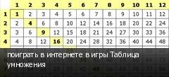 поиграть в интернете в игры Таблица умножения