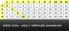 online игры - игры с таблицей умножения