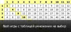 flash игры с таблицей умножения на выбор