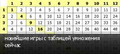 новейшие игры с таблицей умножения сейчас