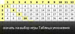 скачать на выбор игры Таблица умножения