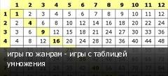 игры по жанрам - игры с таблицей умножения