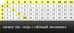 каталог игр - игры с таблицей умножения