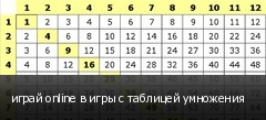 играй online в игры с таблицей умножения