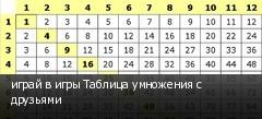 играй в игры Таблица умножения с друзьями