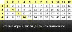 клевые игры с таблицей умножения online