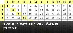 играй в интернете в игры с таблицей умножения
