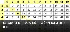 каталог игр- игры с таблицей умножения у нас