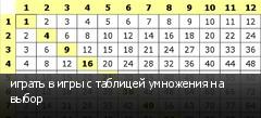 играть в игры с таблицей умножения на выбор
