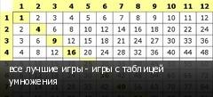 все лучшие игры - игры с таблицей умножения