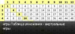 игры Таблица умножения - виртуальные игры