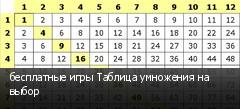 бесплатные игры Таблица умножения на выбор