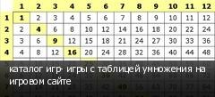 каталог игр- игры с таблицей умножения на игровом сайте