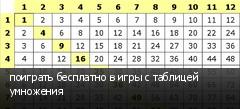 поиграть бесплатно в игры с таблицей умножения