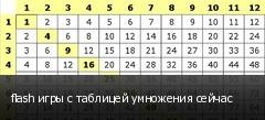 flash игры с таблицей умножения сейчас