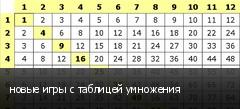 новые игры с таблицей умножения