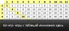 топ игр- игры с таблицей умножения здесь