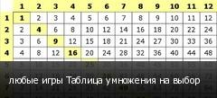 любые игры Таблица умножения на выбор