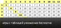 игры с таблицей умножения бесплатно