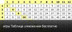 игры Таблица умножения бесплатно