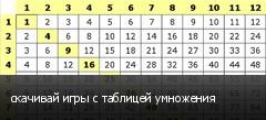 скачивай игры с таблицей умножения
