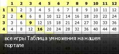 все игры Таблица умножения на нашем портале