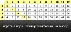 играть в игры Таблица умножения на выбор