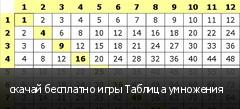 скачай бесплатно игры Таблица умножения