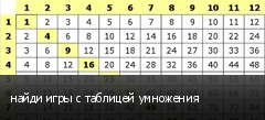 найди игры с таблицей умножения