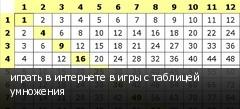 играть в интернете в игры с таблицей умножения