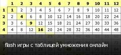flash игры с таблицей умножения онлайн