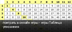 поиграть в онлайн игры - игры Таблица умножения