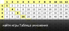 найти игры Таблица умножения