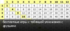 бесплатные игры с таблицей умножения с друзьями