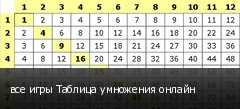 все игры Таблица умножения онлайн
