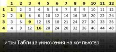 игры Таблица умножения на компьютер