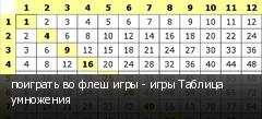 поиграть во флеш игры - игры Таблица умножения