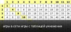 игры в сети игры с таблицей умножения
