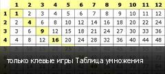 только клевые игры Таблица умножения