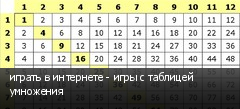 играть в интернете - игры с таблицей умножения