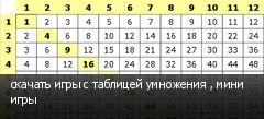 скачать игры с таблицей умножения , мини игры